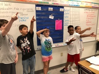 Tableau activity -4th grade