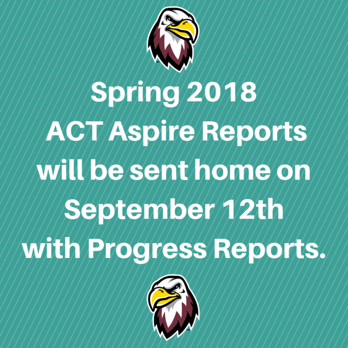 ACT Aspire Reports